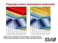 По всем категориям сырья в толщине 0,5 мм (Ruukki30&Rough matt,Ruukki40,Ruukki50) -все сырье в достаточном кол-ве