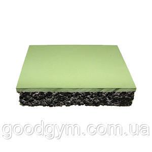 Полиуретановые покрытия