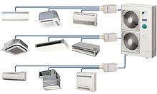 Мульти-спліт системи кондиціонування