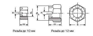 Гайка М18 DIN 935 класс прочности 10.0 - чертеж