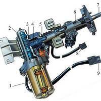 Электроусилитель руля Opel