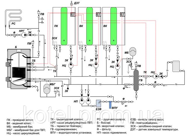 Монтажная схема конденсационных котлов Колви 95 Е