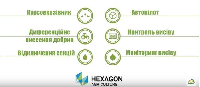 Функції агронавігатора HEXAGON Ti5 та Ті7