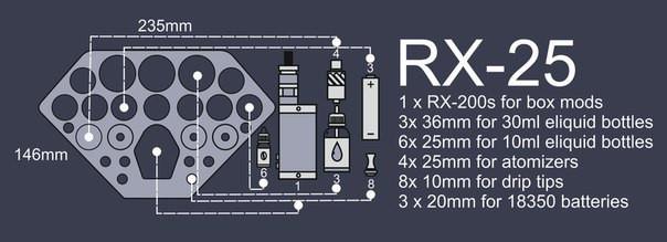 ArtVape RX-25. Органайзер