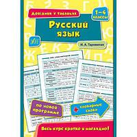 Справочник в таблицах. Русский язык 1-4 класс