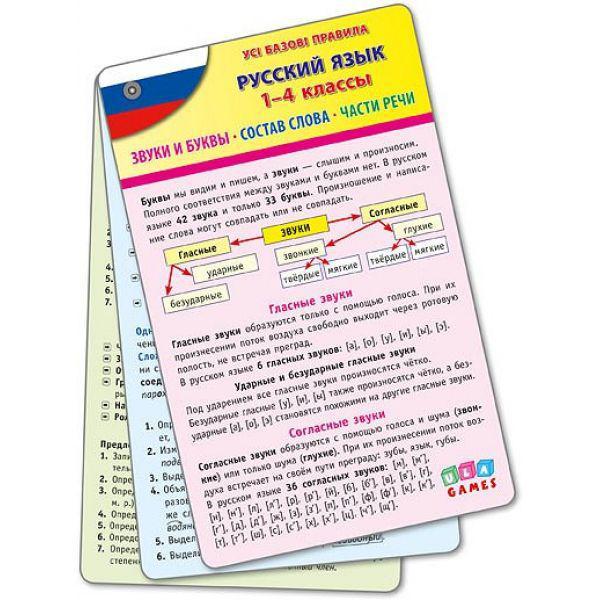 Все базовые правила. Русский язык 1-4 классы