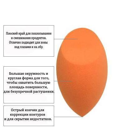 Cпонж Real Techniques купить украина