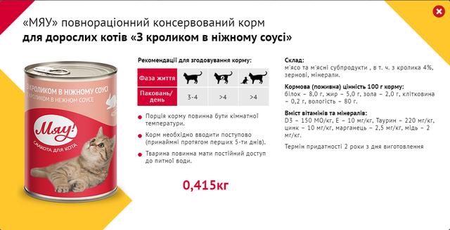 банка мяу курица консервированный корм 415 гр для котов рыба кролик