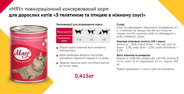 банка мяу курица консервированный корм 415 гр для котов рыба кролик телятина и птица