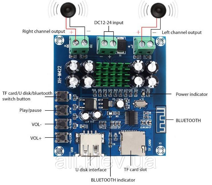 Усилитель звука стерео  50WX2 TPA3116D2, Bluetooth MP3 плеер декодер TF, USB плата