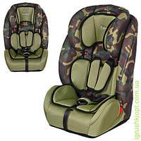 Автокресла 1 2 3 в категории детские кресла-качалки и шезлонги в ... 42615d69c6a05