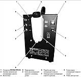 Блок принудительного охлаждения ABICOOL-L CR 1250, фото 2