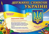 """0101.""""Державні символи України"""" великий (У) 20 плакати в кожний кабінет ~13104028У"""