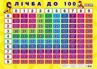 """0113.Плакат""""Рахунок до 100"""""""
