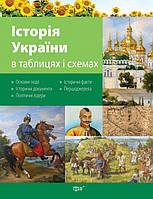 10-11 клас | Історія України в таблицях і схемах | Губіна С.Л.