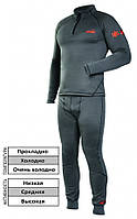 Термобелье NORFIN WINTER LINE GREY GRAY ,для активного отдыха