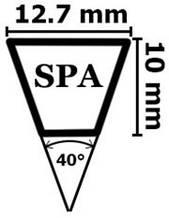Профіль SPA