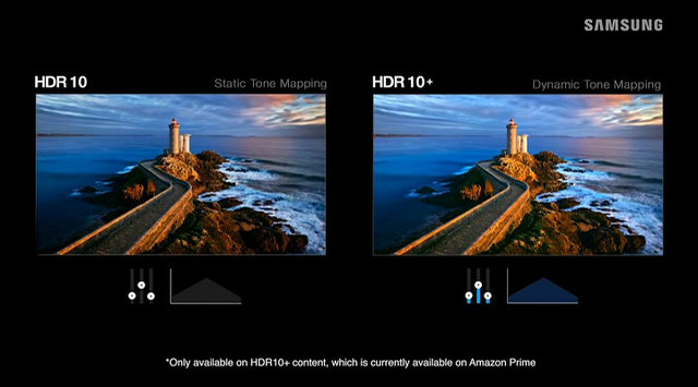 HDR10 vs. HDR10+ comparison