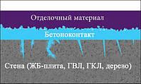 "Грунтовка ""БЕТОНКОНТАКТ"" 20л.(30кг), тм""АКВАМИКС"""