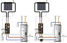 Вакуумный солнечный коллектор Apricus AP-30, фото 3
