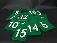 Брелки для ключів 100*50 мм, фото 1