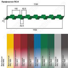 Профнастил стеновой ПС-8