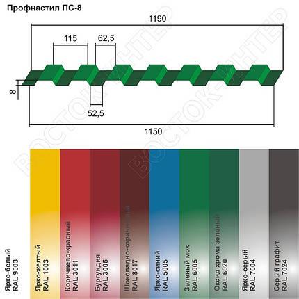 Профнастил стеновой ПС-8, фото 2