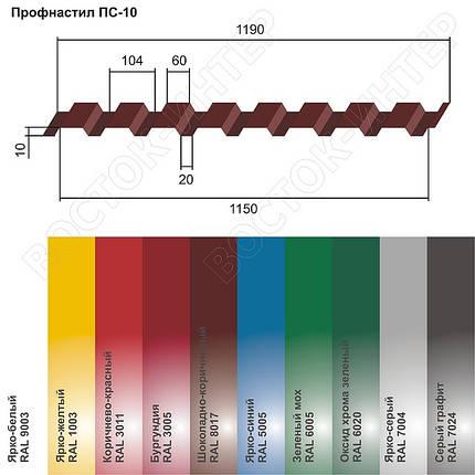 Профнастил стеновой ПС-10, фото 2