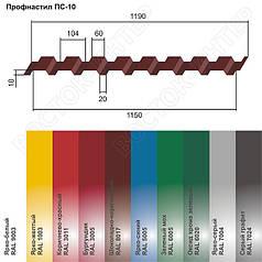 Профнастил стеновой ПС-10