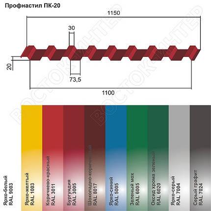 Профнастил кровельный ПК-20, фото 2