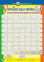 Українська мова 1-4 клас. Каліграфічні хвилинки в таблицях (64 таблиці). НУШ