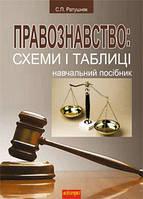 Правознавство. Схеми і таблиці. Навчальний посібник. Ратушняк С. П.