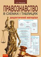 Правознавство в схемах і таблицях. Дидактичний матеріал. Ратушняк С. П.