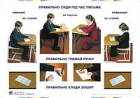 Плакат Правильно сиди під час письма