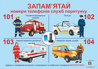 Плакат Номери телефонів служб порятунку