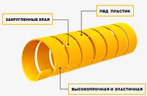 Полимерная спираль для защиты РВД, фото 2