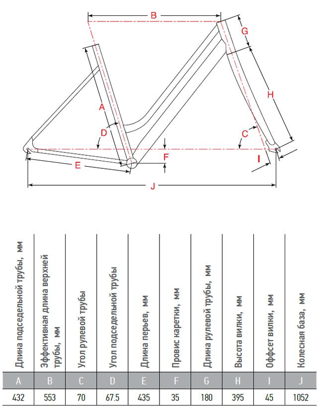 Велосипед Aist Avenue 26 1.0 Женский Бирюзово-белый 2019 Характеристики рамы
