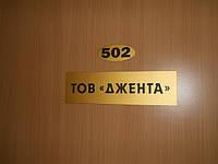 Таблички на дверь.