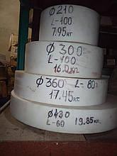 Фторопласт Ф-4 круг Ду 210,300,360,430мм