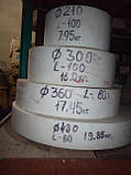 Фторопласт, фото 3
