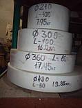 Фторопласт Ф-4 круг Ду 90-100мм, фото 3