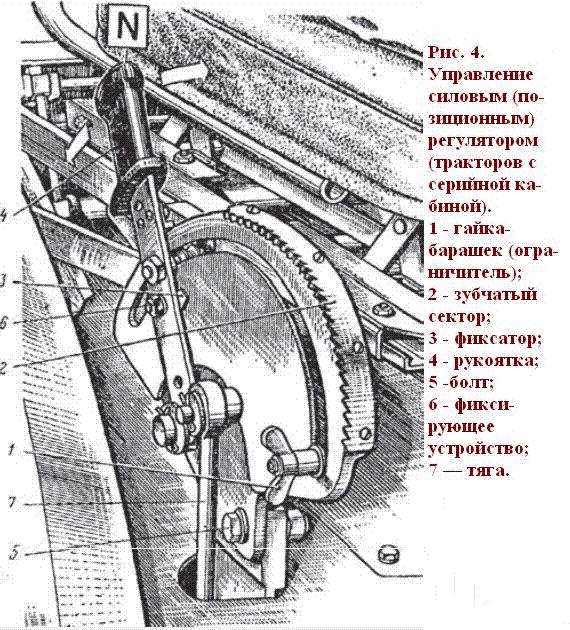 Рис.4 Управление силовым регулятором.