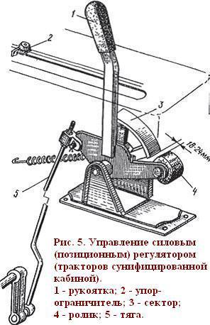 Рис.5 Управление силовым регулятором.