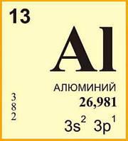 Лом пищевого или електрического алюминия