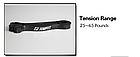 Резиновая петля,петли для подтягивания,фитнес резинка JUMPFIT Pro Черная 11 - 30 kg , фото 3