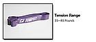 Резиновая петля,петли для подтягивания,фитнес резинка JUMPFIT Pro Фиолетовая   16 - 39 kg, фото 6