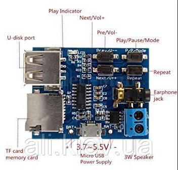 Декодер плеер MP3  с кард ридером ЮСБ СД AUX и усилителем 1*5Вт плата модуль