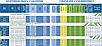 Семена подсолнечника под гранстар Шенон 110 дн. устойчевый к 7 расам заразихи (новинка 2018 г.!) , фото 3