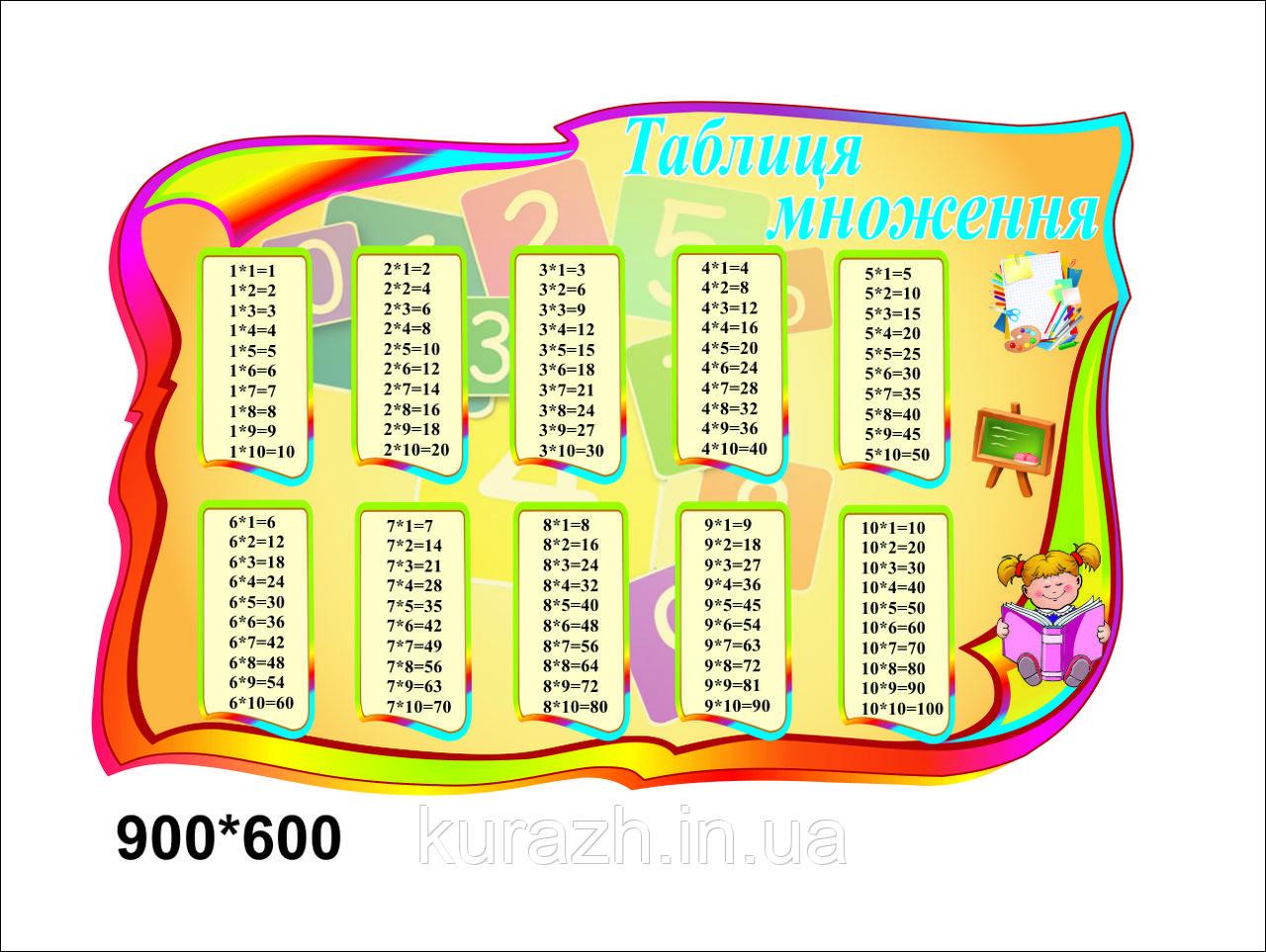 """Стенд для початкової школи """"Таблиця множення"""""""