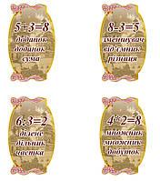 """Набор стендов для начальной школы """"Состав числа"""""""